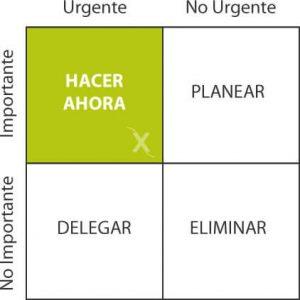 diagrama-urgente