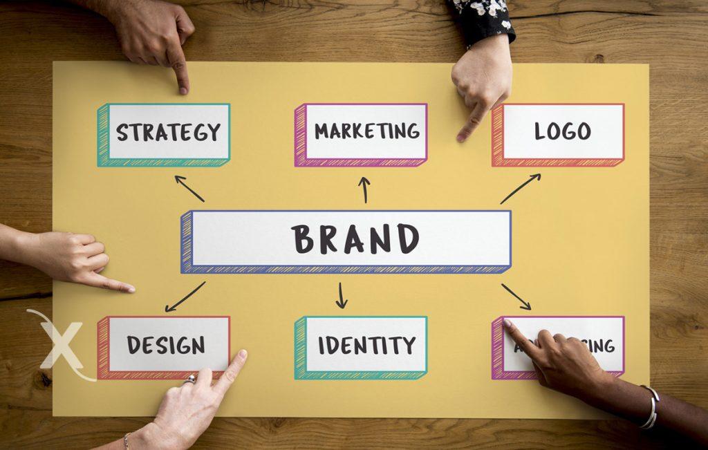 Branding - Qué es  Branding